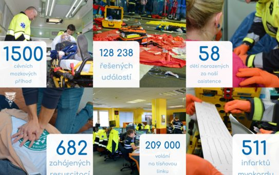 Pražská záchranka řešila v roce 2019 přes 128 tisíc událostí