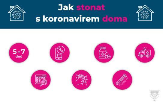 Jak stonat doma skoronavirem? Pacientům pomůže leták od pražských záchranářů